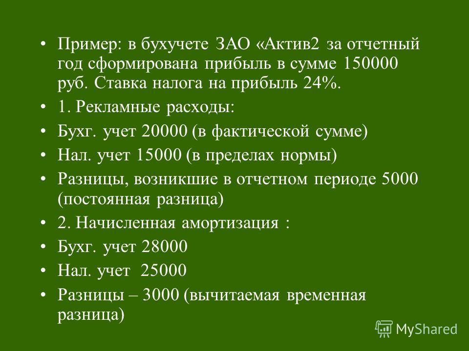 Пример: в бухучете ЗАО «Актив2 за отчетный год сформирована прибыль в сумме 150000 руб. Ставка налога на прибыль 24%. 1. Рекламные расходы: Бухг. учет 20000 (в фактической сумме) Нал. учет 15000 (в пределах нормы) Разницы, возникшие в отчетном период