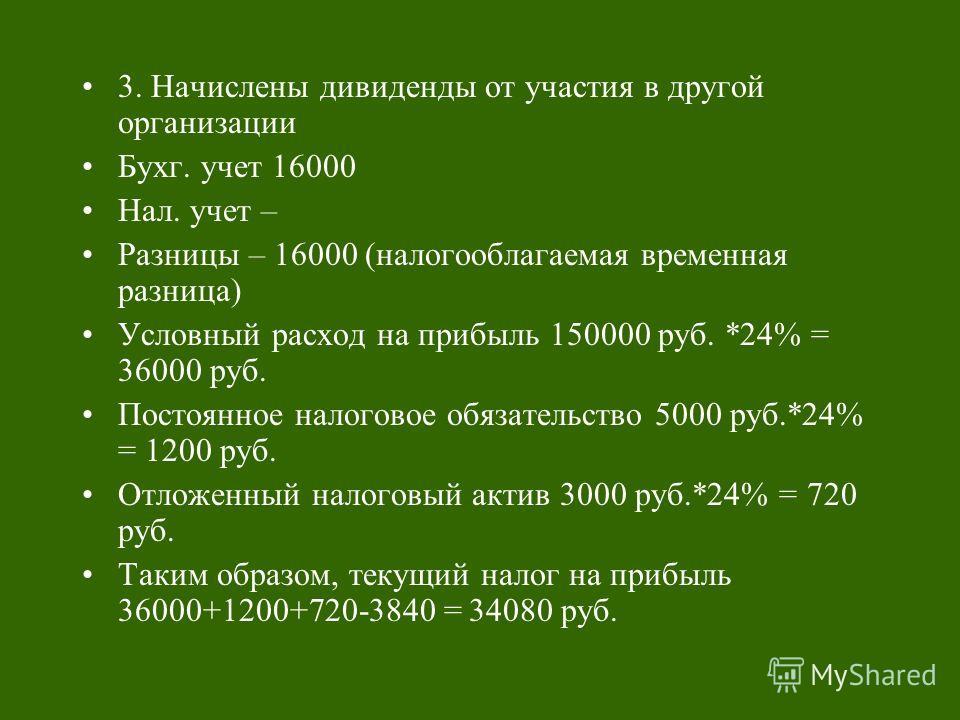 3. Начислены дивиденды от участия в другой организации Бухг. учет 16000 Нал. учет – Разницы – 16000 (налогооблагаемая временная разница) Условный расход на прибыль 150000 руб. *24% = 36000 руб. Постоянное налоговое обязательство 5000 руб.*24% = 1200