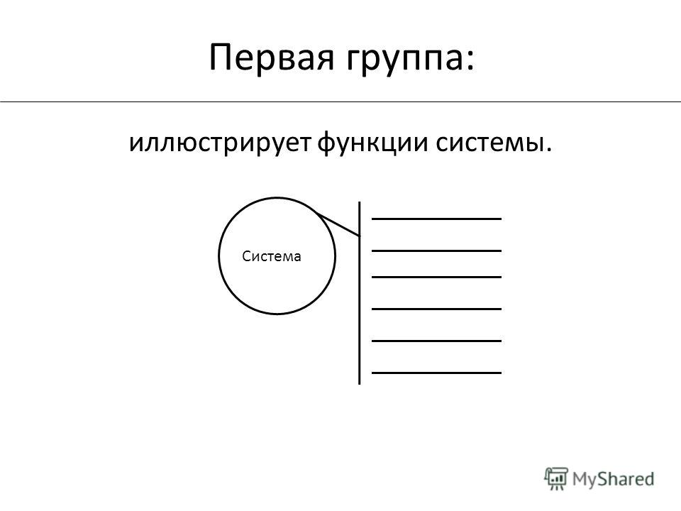 иллюстрирует функции системы. Первая группа: Система