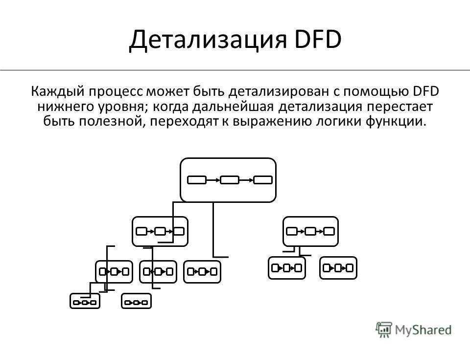 Каждый процесс может быть детализирован с помощью DFD нижнего уровня; когда дальнейшая детализация перестает быть полезной, переходят к выражению логики функции. Детализация DFD
