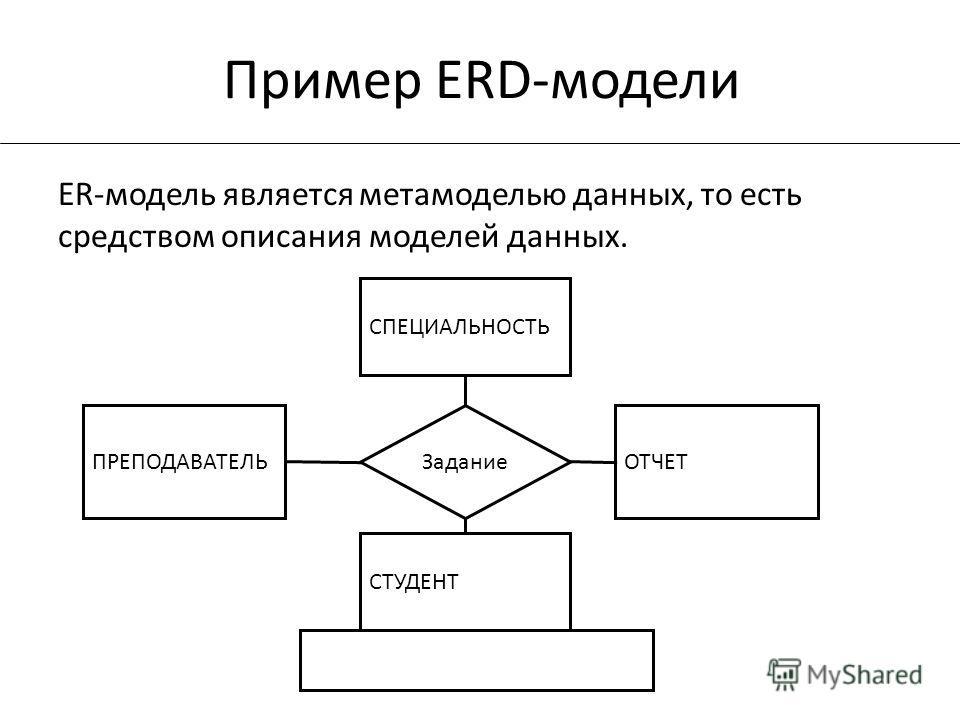 ER-модель является метамоделью данных, то есть средством описания моделей данных. Пример ERD-модели СПЕЦИАЛЬНОСТЬ ПРЕПОДАВАТЕЛЬОТЧЕТ СТУДЕНТ Задание