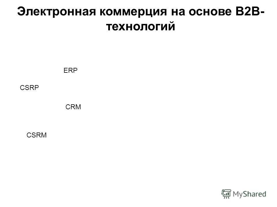 Электронная коммерция на основе В2В- технологий ERP CSRP CRM CSRM