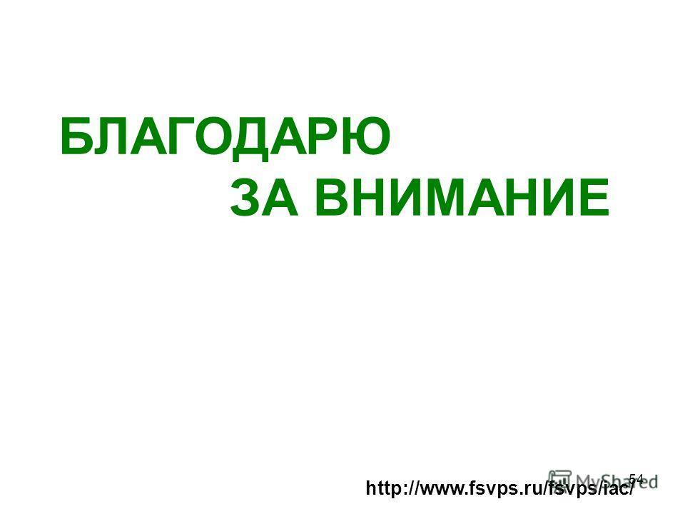 54 БЛАГОДАРЮ ЗА ВНИМАНИЕ http://www.fsvps.ru/fsvps/iac/