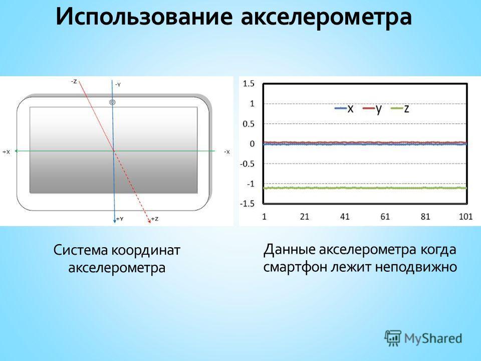 Использование акселерометра Система координат акселерометра Данные акселерометра когда смартфон лежит неподвижно