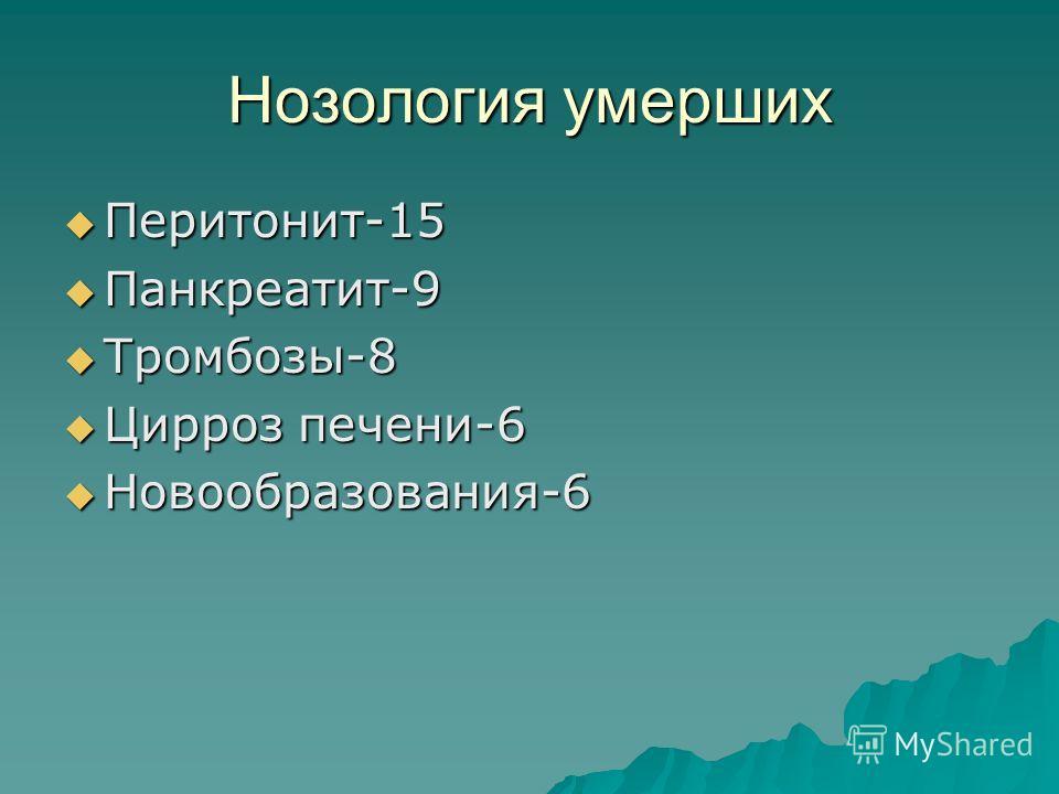 Нозология умерших Перитонит-15 Перитонит-15 Панкреатит-9 Панкреатит-9 Тромбозы-8 Тромбозы-8 Цирроз печени-6 Цирроз печени-6 Новообразования-6 Новообразования-6