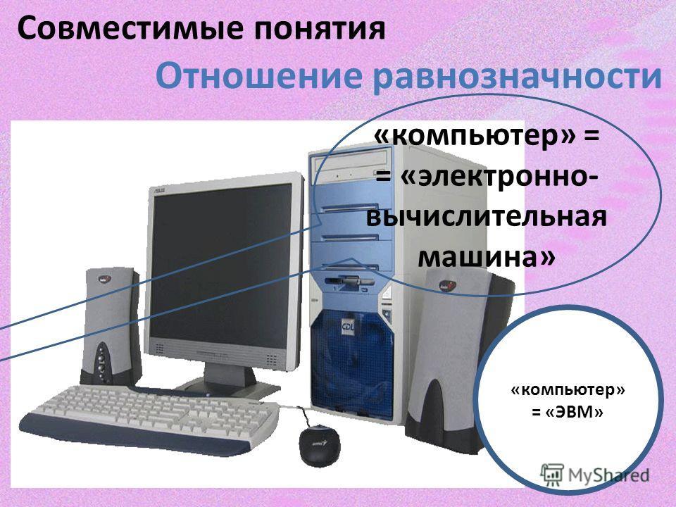 Совместимые понятия Отношение равнозначности «компьютер» = = «электронно- вычислительная машина» «компьютер» = «ЭВМ»