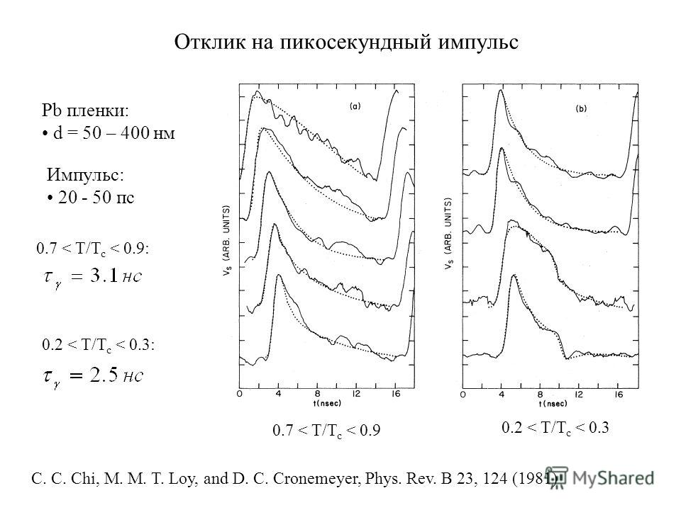 Отклик на пикосекундный импульс Pb пленки: d = 50 – 400 нм Импульс: 20 - 50 пс 0.7 < Т/Т с < 0.9 0.2 < Т/Т с < 0.3: C. C. Chi, M. M. T. Loy, and D. C. Cronemeyer, Phys. Rev. B 23, 124 (1981) 0.7 < Т/Т с < 0.9: 0.2 < Т/Т с < 0.3
