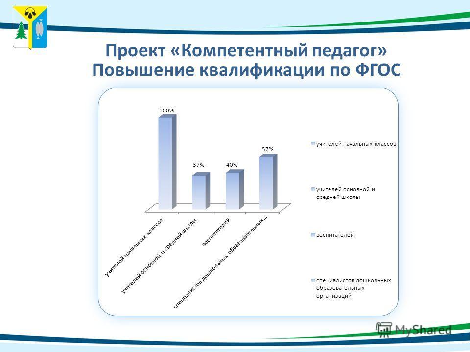 Проект «Компетентный педагог» Повышение квалификации по ФГОС