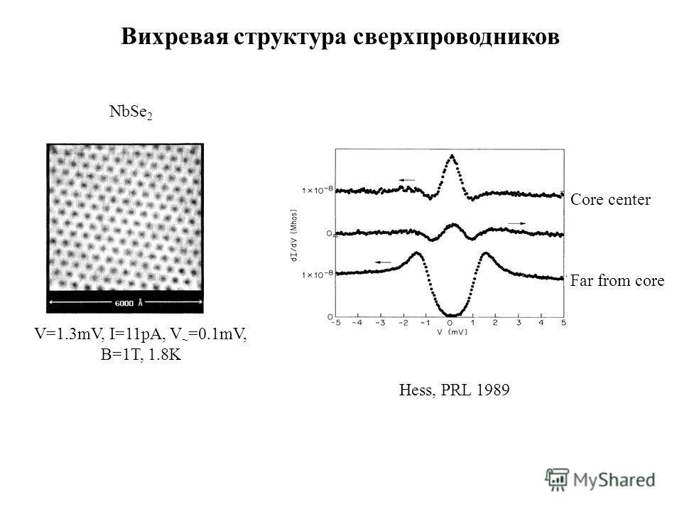 Вихревая структура сверхпроводников NbSe 2 Hess, PRL 1989 V=1.3mV, I=11pA, V ~ =0.1mV, B=1T, 1.8K Core center Far from core