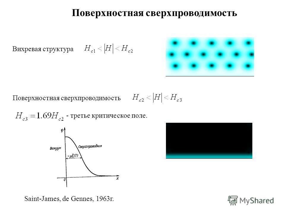 - третье критическое поле. Поверхностная сверхпроводимость Вихревая структура Saint-James, de Gennes, 1963г. Поверхностная сверхпроводимость