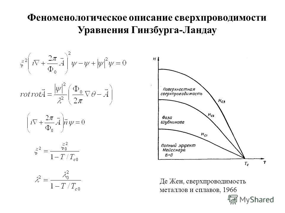 Феноменологическое описание сверхпроводимости Уравнения Гинзбурга-Ландау Де Жен, сверхпроводимость металлов и сплавов, 1966