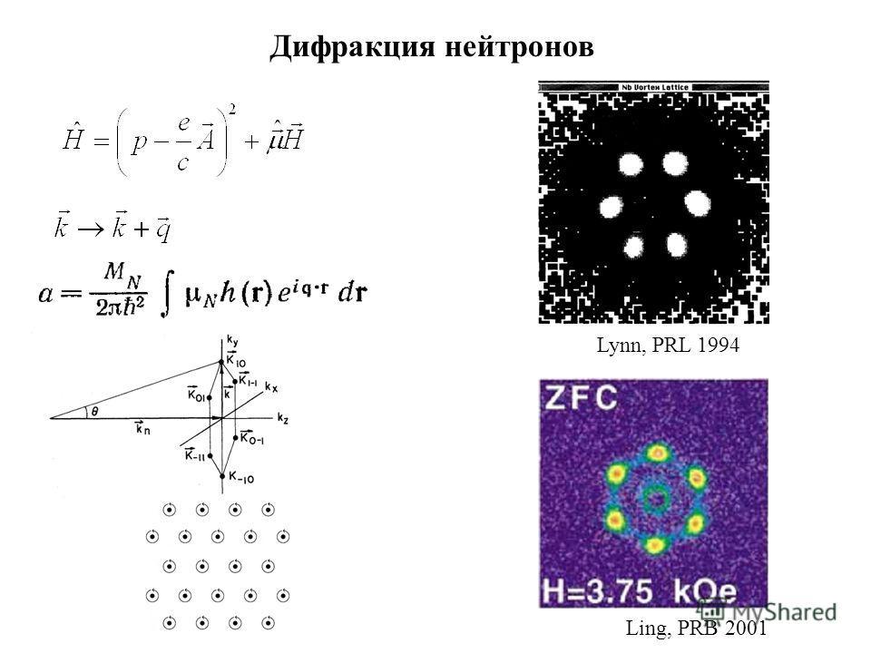 Дифракция нейтронов Ling, PRB 2001 Lynn, PRL 1994