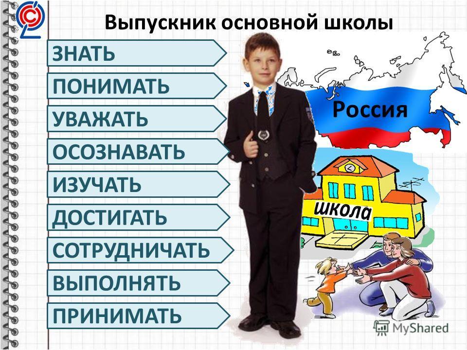 Выпускник основной школы Россия УВАЖАТЬ ЗНАТЬ ПОНИМАТЬ ДОСТИГАТЬ ОСОЗНАВАТЬ ИЗУЧАТЬ ПРИНИМАТЬ СОТРУДНИЧАТЬ ВЫПОЛНЯТЬ