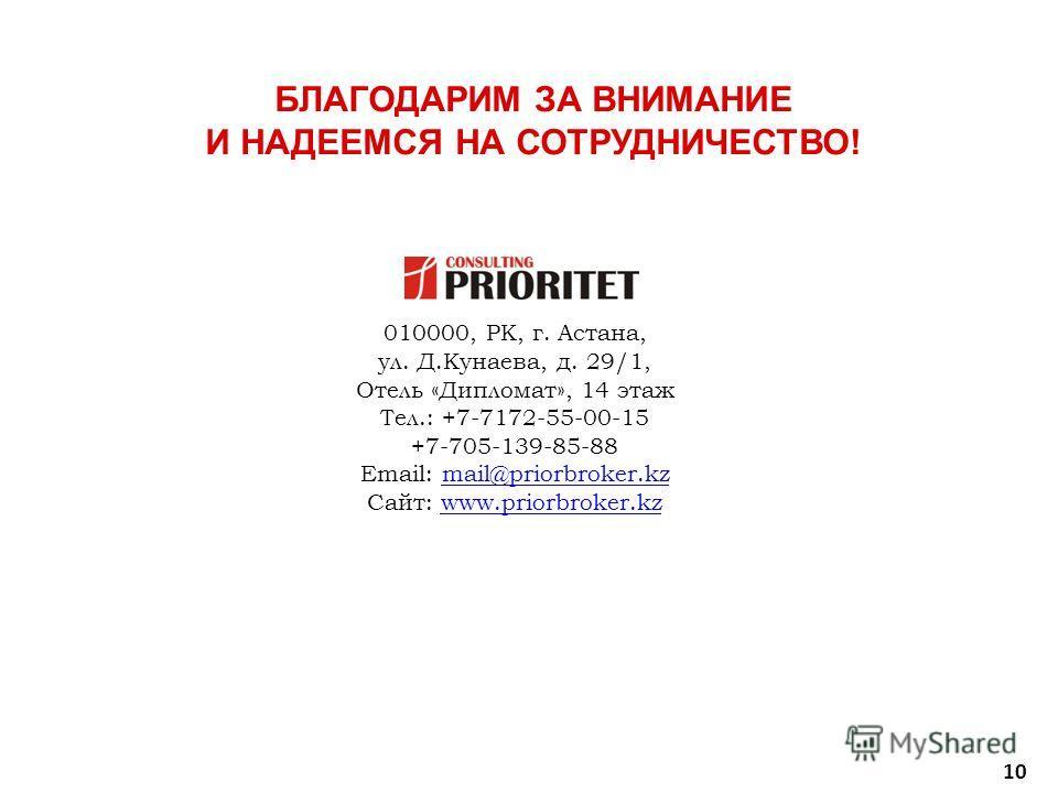 БЛАГОДАРИМ ЗА ВНИМАНИЕ И НАДЕЕМСЯ НА СОТРУДНИЧЕСТВО! 010000, РК, г. Астана, ул. Д.Кунаева, д. 29/1, Отель «Дипломат», 14 этаж Тел.: +7-7172-55-00-15 +7-705-139-85-88 Email: mail@priorbroker.kzmail@priorbroker.kz Сайт: www.priorbroker.kzwww.priorbroke