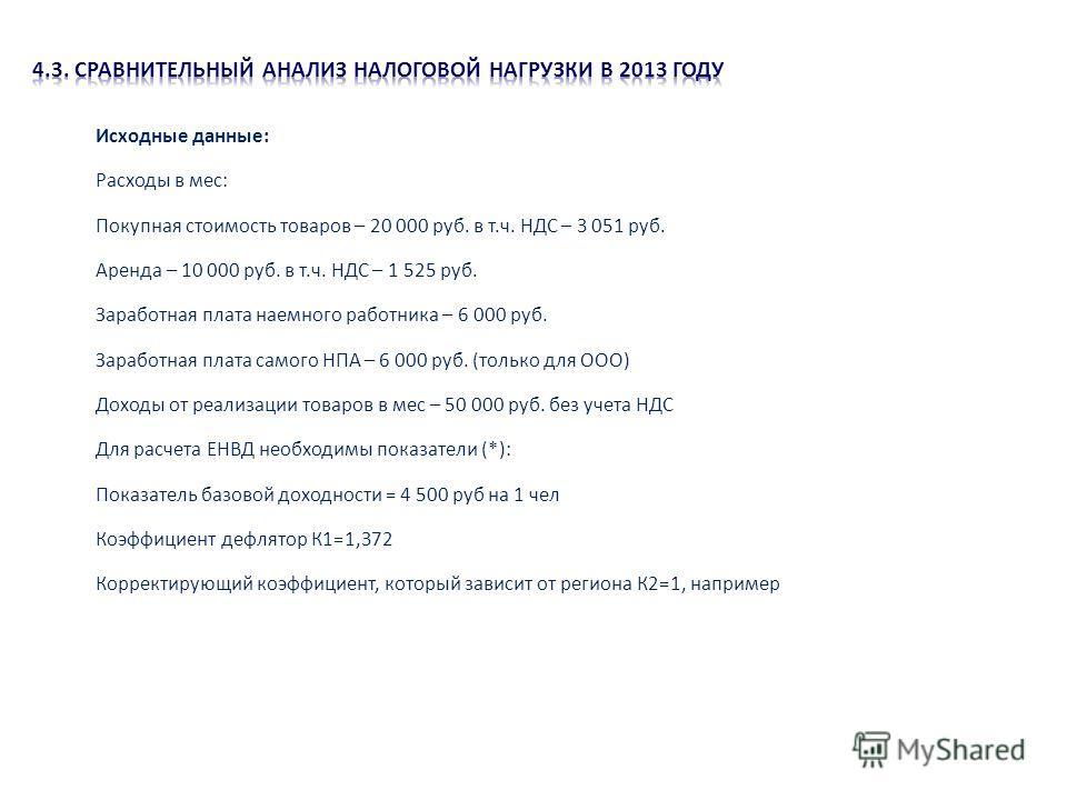 Исходные данные: Расходы в мес: Покупная стоимость товаров – 20 000 руб. в т.ч. НДС – 3 051 руб. Аренда – 10 000 руб. в т.ч. НДС – 1 525 руб. Заработная плата наемного работника – 6 000 руб. Заработная плата самого НПА – 6 000 руб. (только для ООО) Д