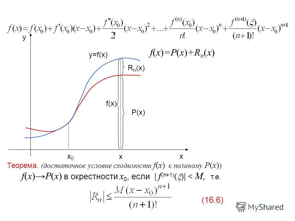 x y x0x0 x y=f(x) f(x) P(x) R n (x) f(x)=P(x)+R n (x) Теорема. (достаточное условие сходимости f(x) к полиному P(x) ) f(x)P(x) в окрестности x 0, если | f (n+1) ( )| < M, т.е. (16.6)