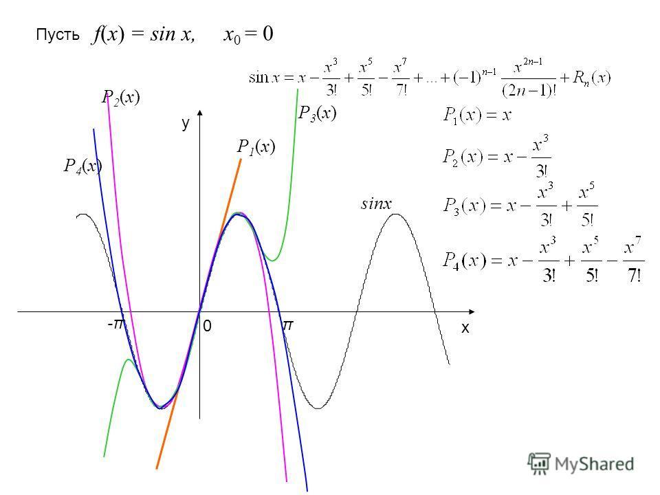 sinx y x P1(x)P1(x) P2(x)P2(x) P3(x)P3(x) P4(x)P4(x) 0 π -π-π Пусть f(x) = sin x, x 0 = 0