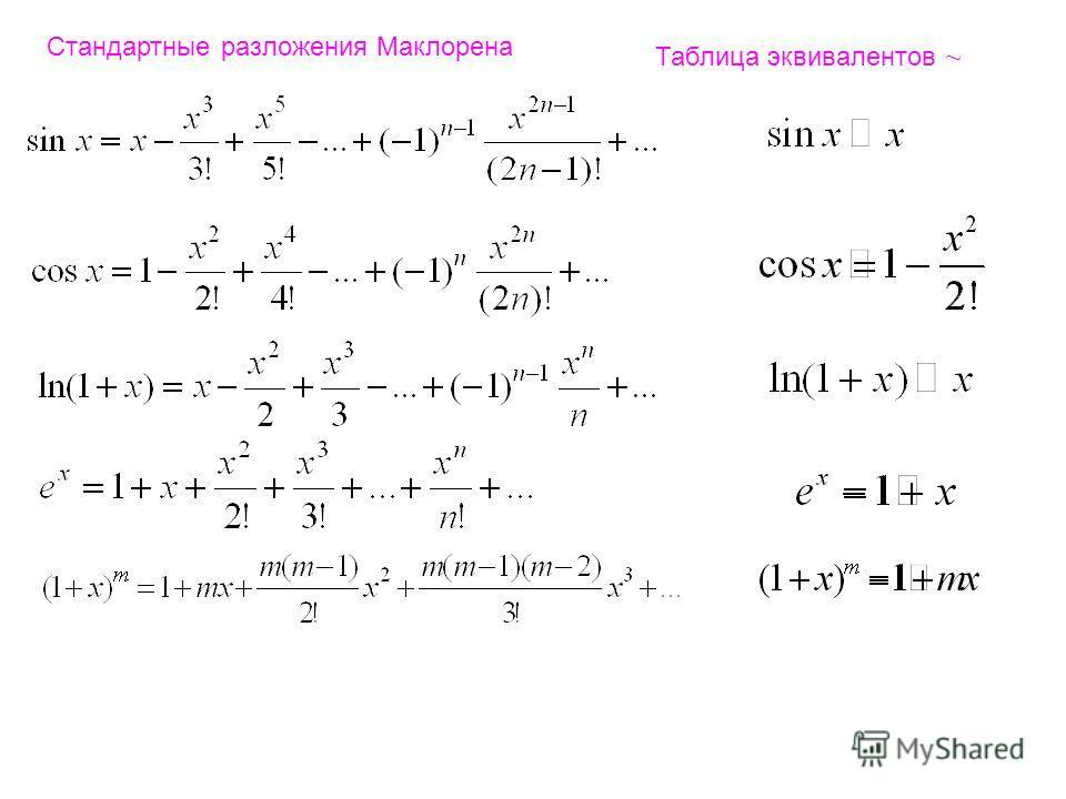 Стандартные разложения Маклорена Таблица эквивалентов
