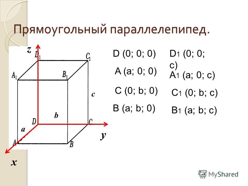 Прямоугольный параллелепипед. х у z D (0; 0; 0) A (a; 0; 0) C (0; b; 0) B (a; b; 0) D 1 (0; 0; c) A 1 (a; 0; c) C 1 (0; b; c) B 1 (a; b; c) a b c