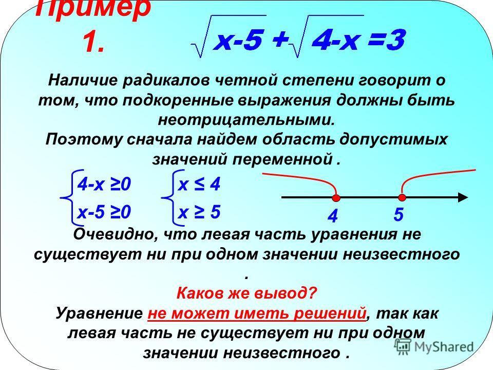 Пример 1. Наличие радикалов четной степени говорит о том, что подкоренные выражения должны быть неотрицательными. Поэтому сначала найдем область допустимых значений переменной. x-5 0 4-x 0 x 5 x 4 Очевидно, что левая часть уравнения не существует ни