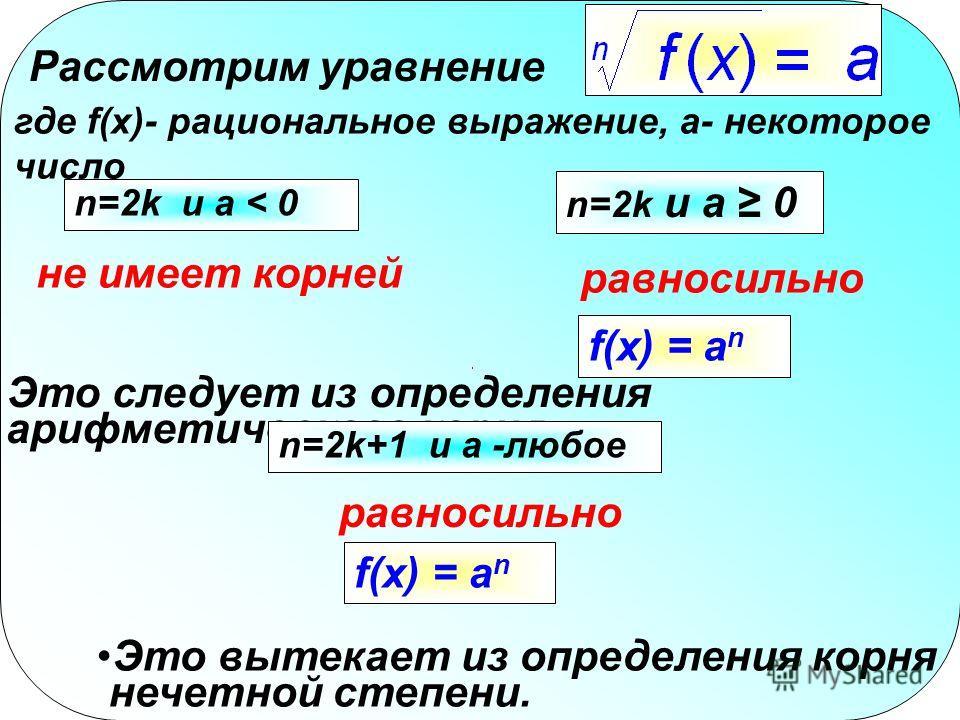 Рассмотрим уравнение где f(x)- рациональное выражение, а- некоторое число n=2k и а < 0 n=2k и а 0 не имеет корней равносильно f(x) = а n Это следует из определения арифметического корня. При нечетном п и любом а равносильно уравнению f(x) = a n. Это