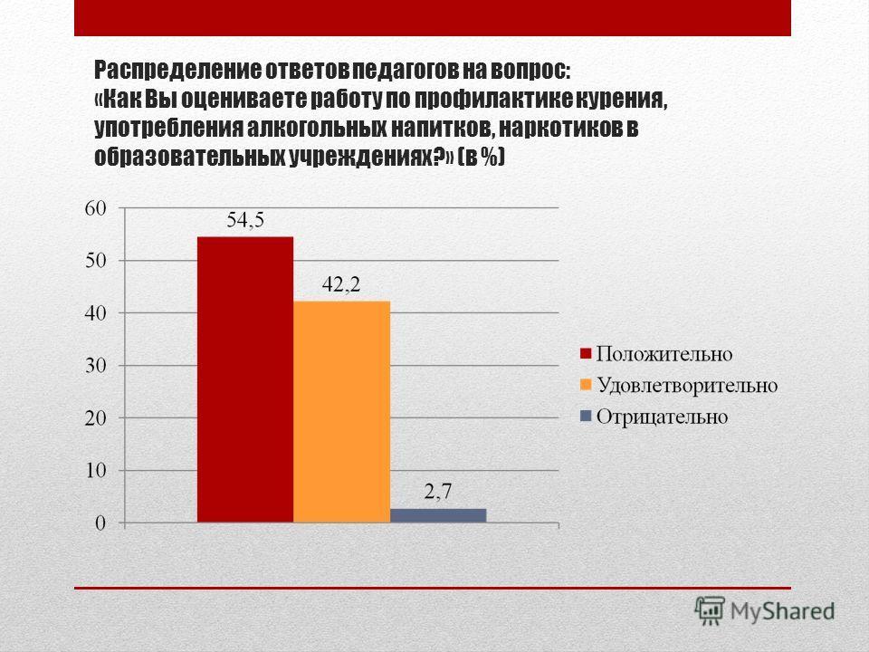 Распределение ответов педагогов на вопрос: «Как Вы оцениваете работу по профилактике курения, употребления алкогольных напитков, наркотиков в образовательных учреждениях?» (в %)