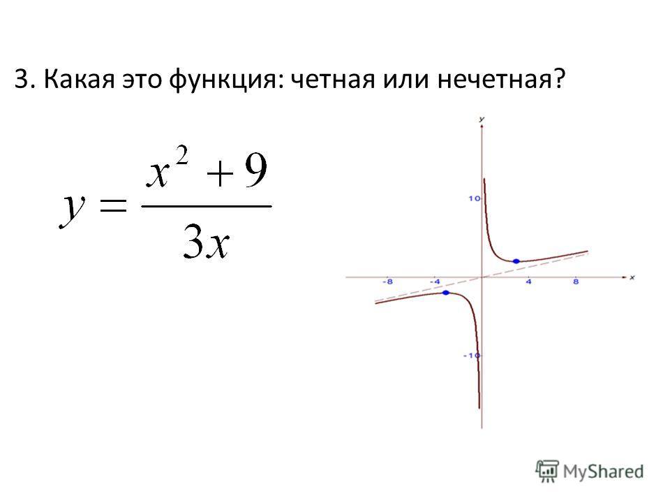 3. Какая это функция: четная или нечетная? 3. Какая это функция: четная или нечетная?