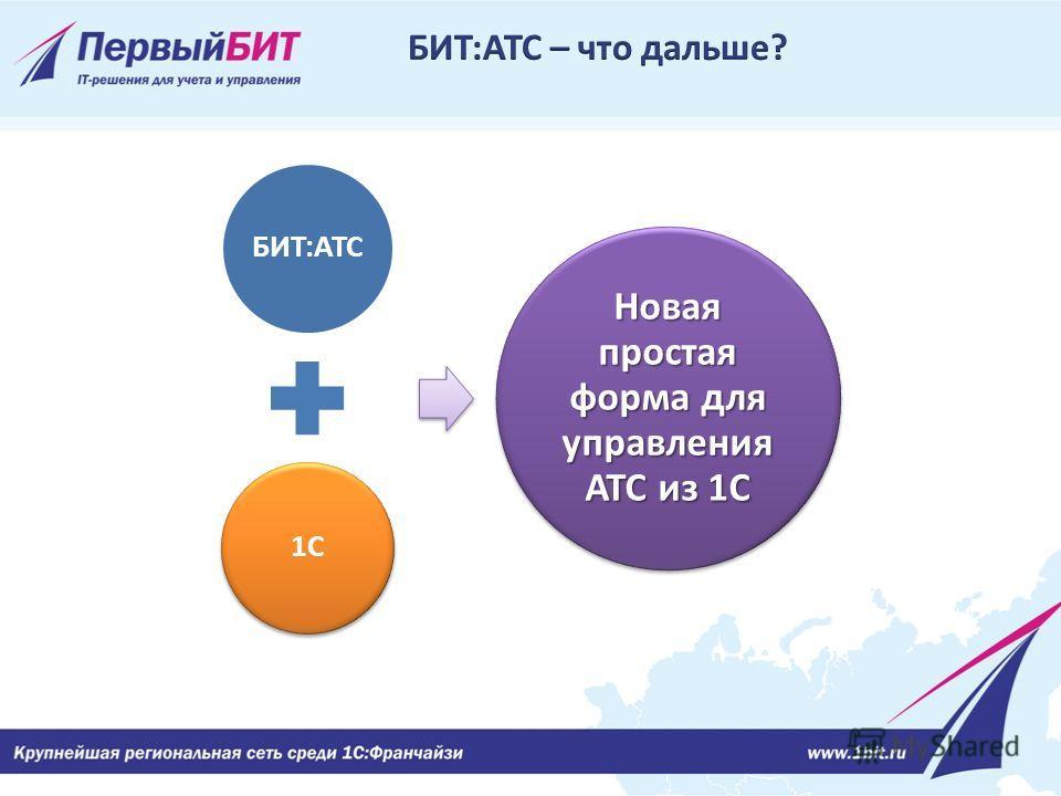 БИТ:АТС1С Новая простая форма для управления АТС из 1С