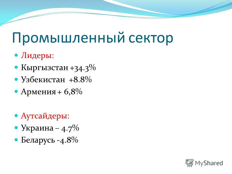 Промышленный сектор Лидеры: Кыргызстан +34.3% Узбекистан +8.8% Армения + 6,8% Аутсайдеры: Украина – 4.7% Беларусь -4.8%
