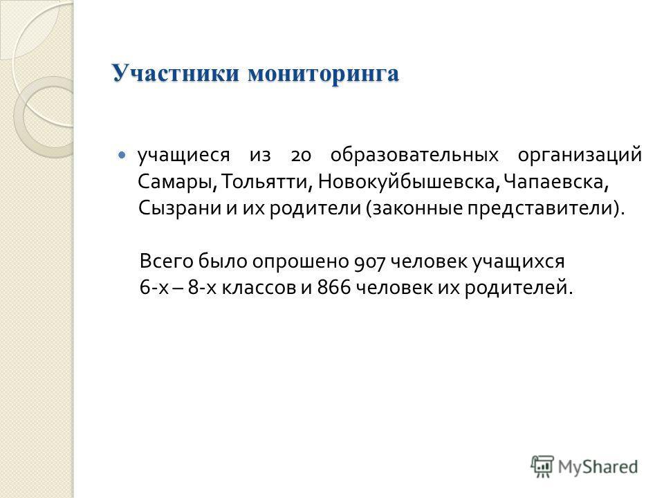Участники мониторинга учащиеся из 20 образовательных организаций Самары, Тольятти, Новокуйбышевска, Чапаевска, Сызрани и их родители ( законные представители ). Всего было опрошено 907 человек учащихся 6- х – 8- х классов и 866 человек их родителей.