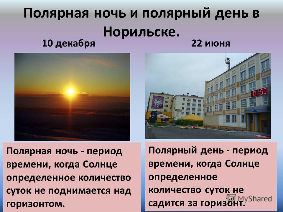 Полярная ночь и полярный день в Норильске. 10 декабря22 июня Полярный день - период времени, когда Солнце определенное количество суток не садится за горизонт. Полярная ночь - период времени, когда Солнце определенное количество суток не поднимается