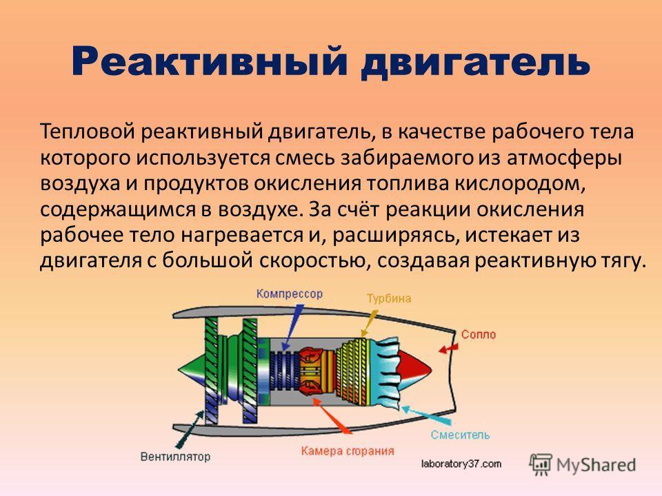 Реактивный двигатель Тепловой реактивный двигатель, в качестве рабочего тела которого используется смесь забираемого из атмосферы воздуха и продуктов окисления топлива кислородом, содержащимся в воздухе. За счёт реакции окисления рабочее тело нагрева