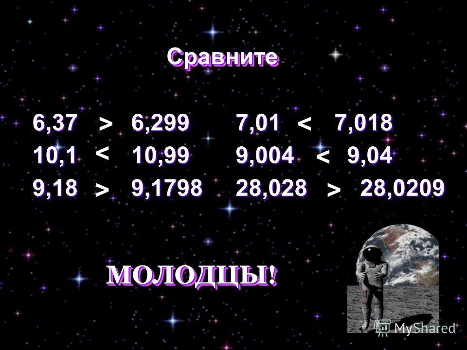 6,37 и 6,299 6,37 и 6,299 7,01 и 7,018 10,1 и 10,99 10,1 и 10,99 9,004 и 9,04 9,18 и 9,1798 9,18 и 9,1798 28,028 и 28,0209 СравнитеСравните > > > < < < МОЛОДЦЫ! МОЛОДЦЫ!