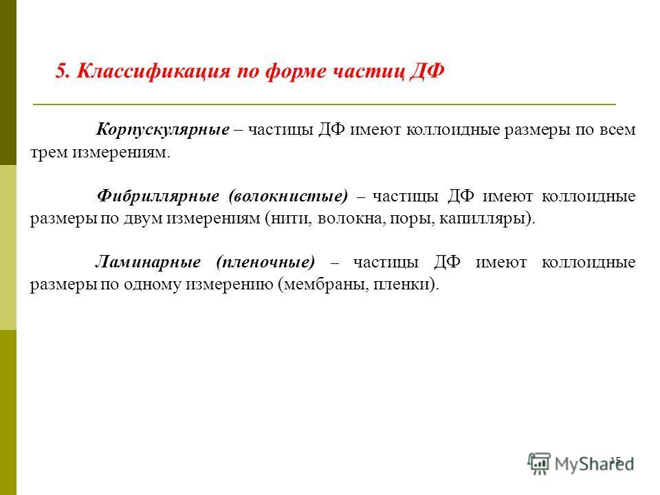 15 5. Классификация по форме частиц ДФ Корпускулярные – частицы ДФ имеют коллоидные размеры по всем трем измерениям. Фибриллярные (волокнистые) – частицы ДФ имеют коллоидные размеры по двум измерениям (нити, волокна, поры, капилляры). Ламинарные (пле