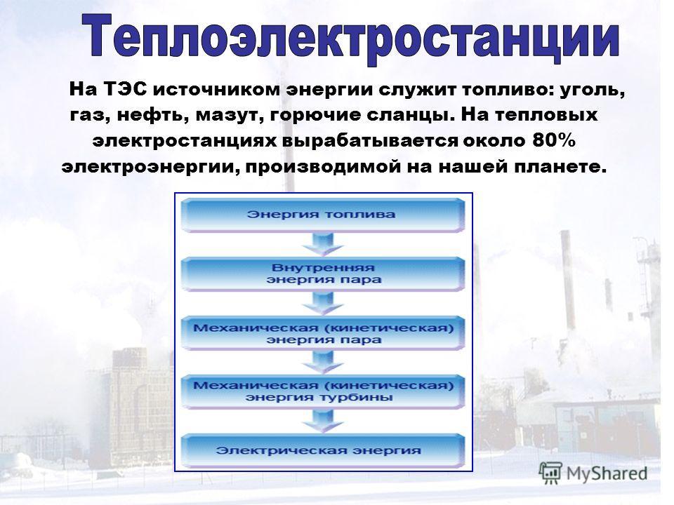 На ТЭС источником энергии служит топливо: уголь, газ, нефть, мазут, горючие сланцы. На тепловых электростанциях вырабатывается около 80% электроэнергии, производимой на нашей планете.