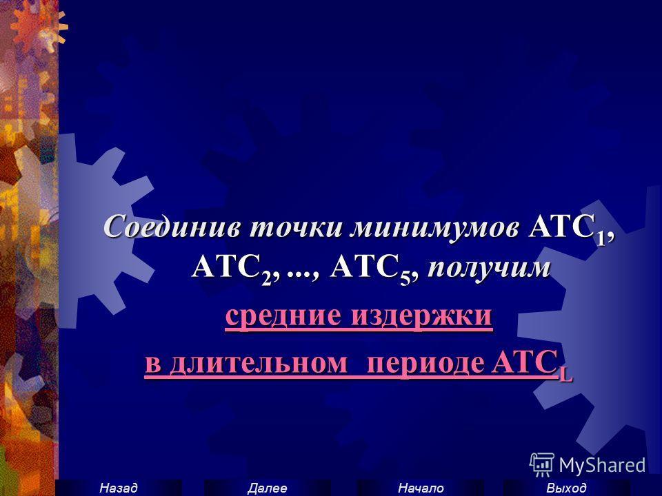 ВыходНачало ДалееНазад Соединив точки минимумов ATC 1, АTС 2,..., АTС 5, получим средние издержки в длительном периоде ATC L