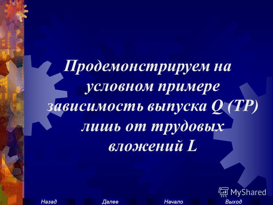 ВыходНачало ДалееНазад Продемонстрируем на условном примере зависимость выпуска Q (ТР) лишь от трудовых вложений L