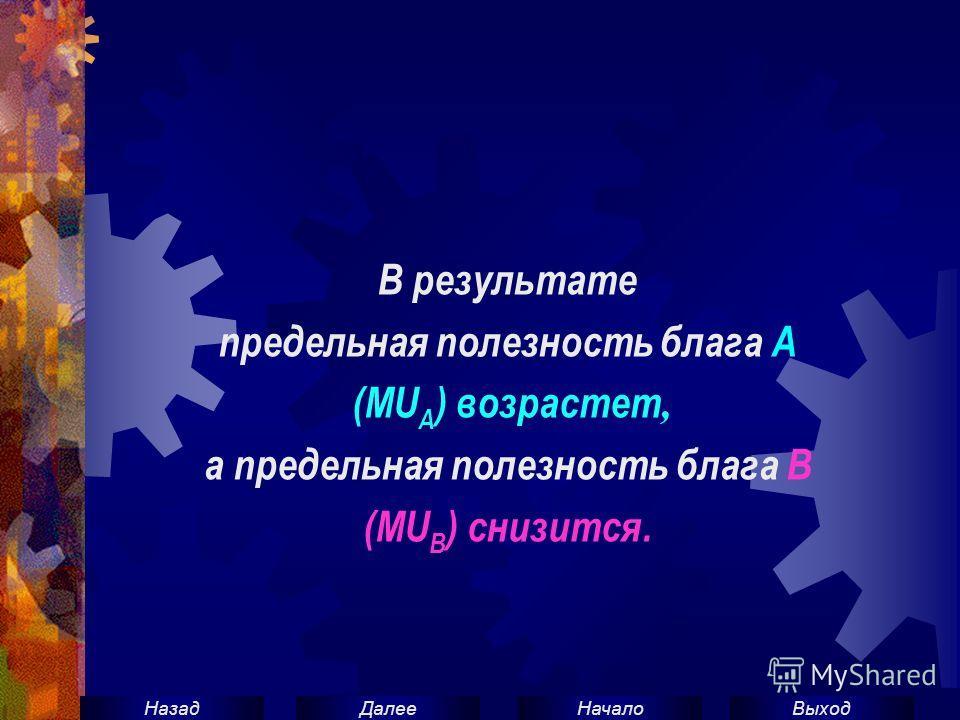 ВыходНачало ДалееНазад В результате предельная полезность блага А (MU A ) возрастет, а предельная полезность блага В (МU B ) снизится.