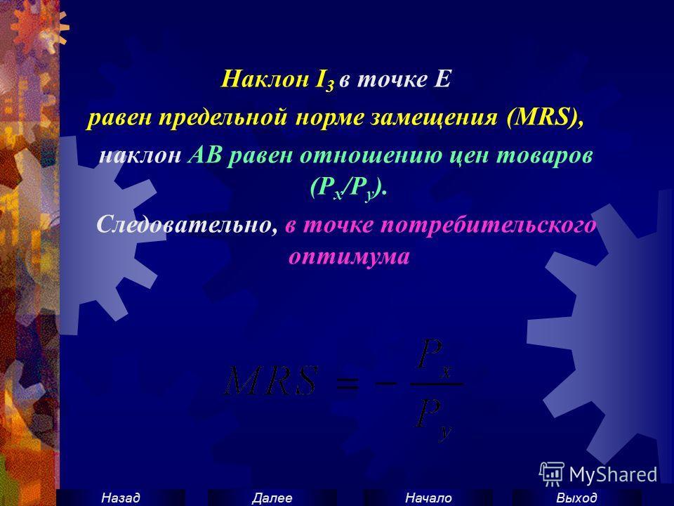 ВыходНачало ДалееНазад Наклон I 3 в точке Е равен предельной норме замещения (MRS), наклон АВ равен отношению цен товаров (Р х /Р у ). Следовательно, в точке потребительского оптимума