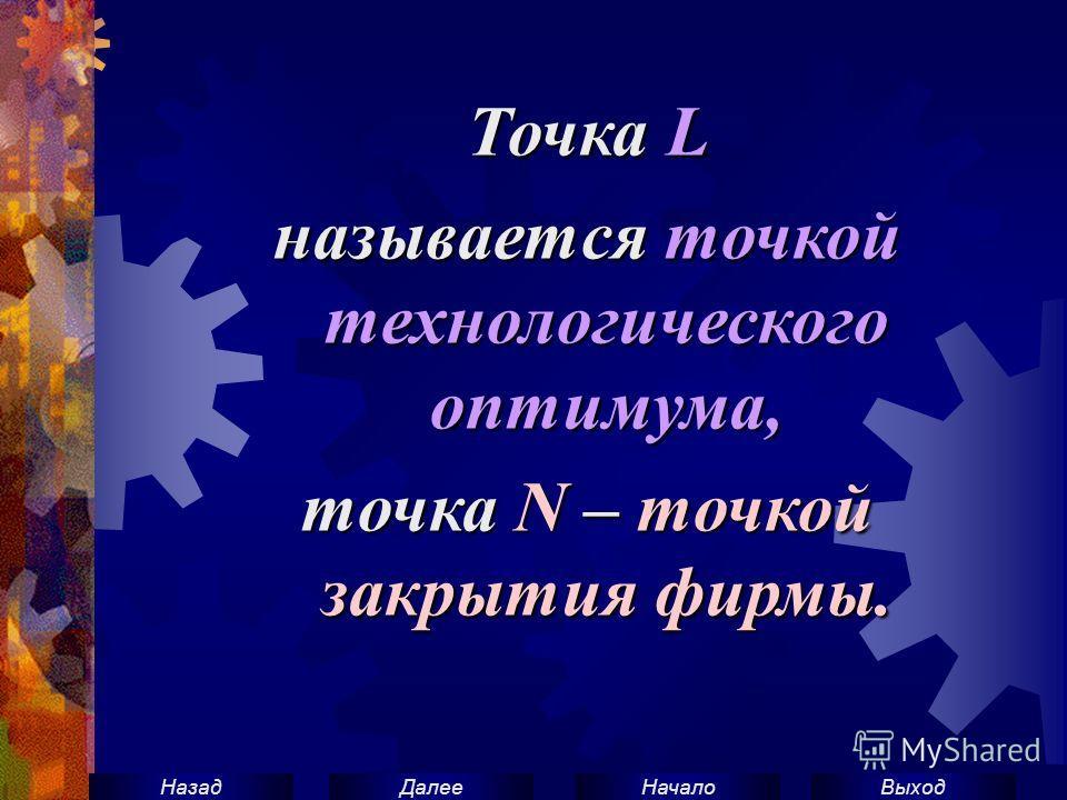 ВыходНачало ДалееНазад Точка L называется точкой технологического оптимума, точка N – точкой закрытия фирмы.