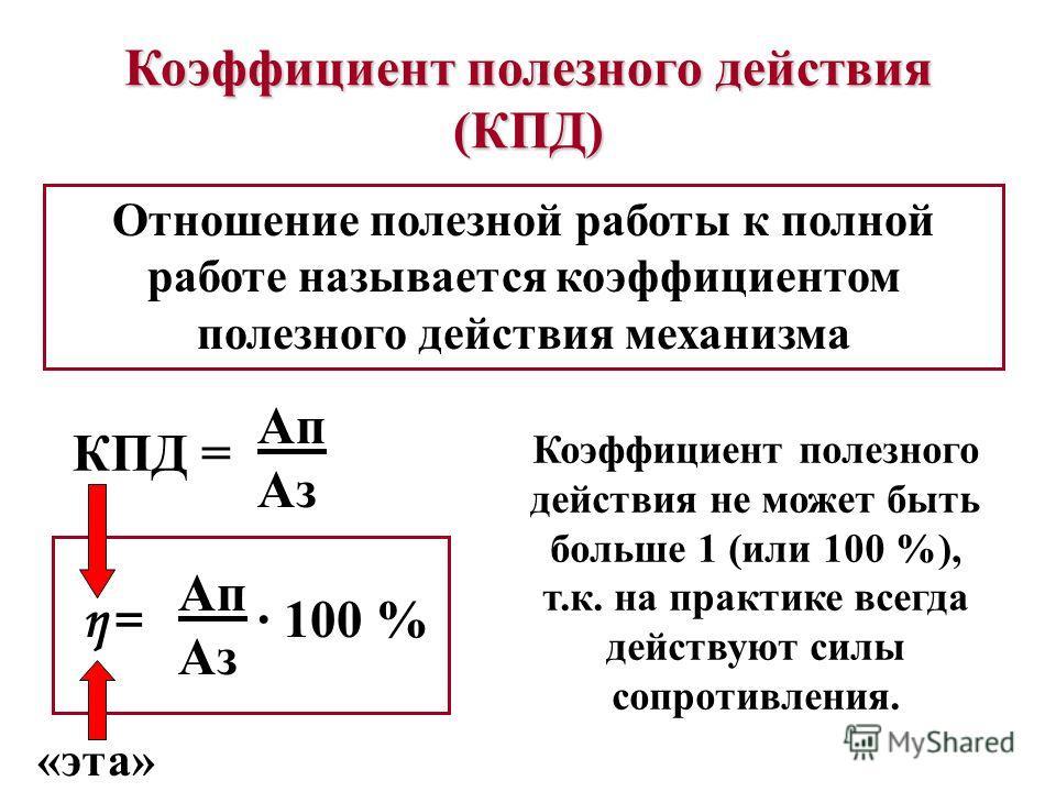 Коэффициент полезного действия (КПД) Отношение полезной работы к полной работе называется коэффициентом полезного действия механизма КПД = Ап Аз η= Ап Аз 100 % «эта» Коэффициент полезного действия не может быть больше 1 (или 100 %), т.к. на практике