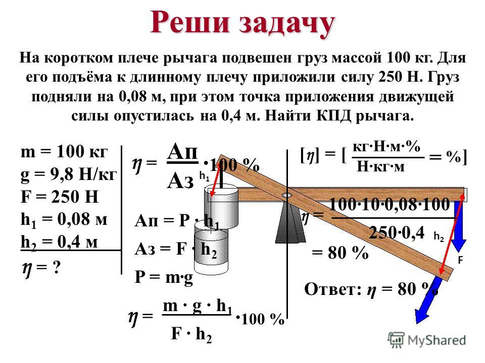 Реши задачу На коротком плече рычага подвешен груз массой 100 кг. Для его подъёма к длинному плечу приложили силу 250 Н. Груз подняли на 0,08 м, при этом точка приложения движущей силы опустилась на 0,4 м. Найти КПД рычага. m = 100 кг g = 9,8 Н/кг F