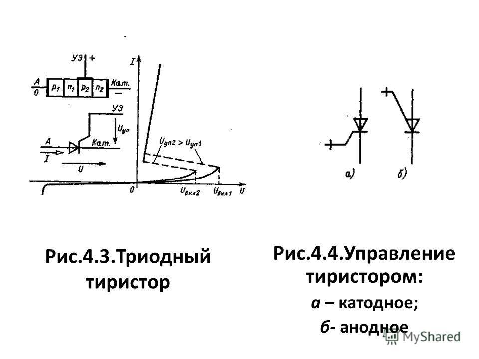 Рис.4.3.Триодный тиристор Рис.4.4.Управление тиристором: а – катодное; б- анодное