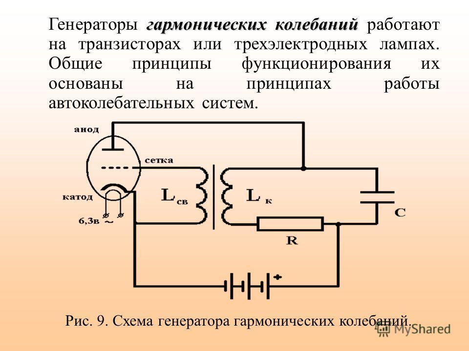 гармонических колебаний Генераторы гармонических колебаний работают на транзисторах или трехэлектродных лампах. Общие принципы функционирования их основаны на принципах работы автоколебательных систем. Рис. 9. Схема генератора гармонических колебаний