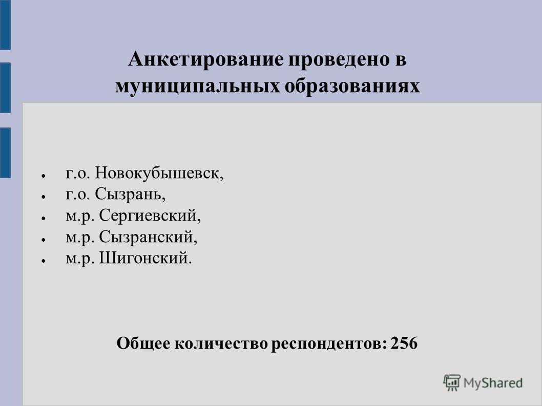 Анкетирование проведено в муниципальных образованиях г.о. Новокубышевск, г.о. Сызрань, м.р. Сергиевский, м.р. Сызранский, м.р. Шигонский. Общее количество респондентов: 256
