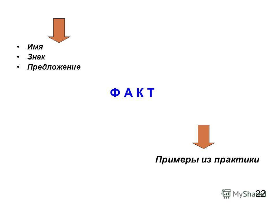 Имя Знак Предложение Ф А К Т Примеры из практики 22