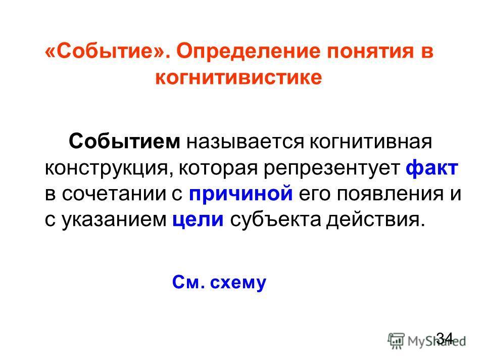 «Событие». Определение понятия в когнитивистике Событием называется когнитивная конструкция, которая репрезентует факт в сочетании с причиной его появления и с указанием цели субъекта действия. См. схему 34
