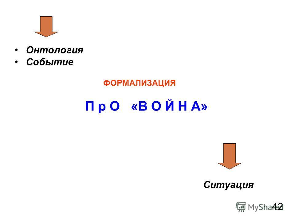 Онтология Событие ФОРМАЛИЗАЦИЯ П р О «В О Й Н А» Ситуация 42