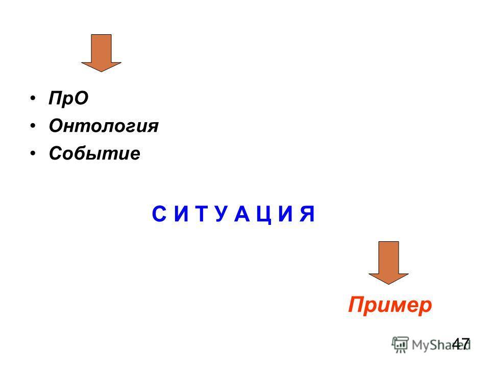 ПрО Онтология Событие С И Т У А Ц И Я Пример 47