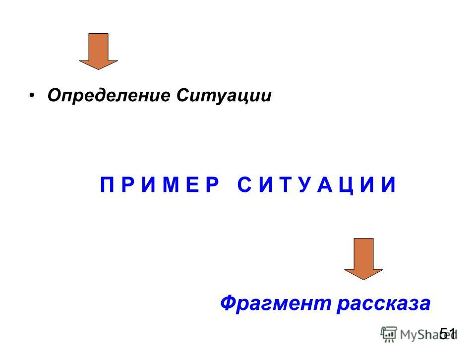 Определение Ситуации П Р И М Е Р С И Т У А Ц И И Фрагмент рассказа 51